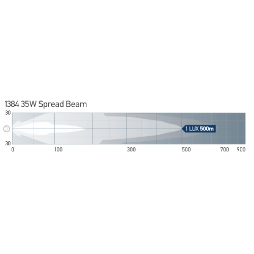 Hella 12V Compact iX 35W XGD Rallye FF 4000 Spread Beam - 1384