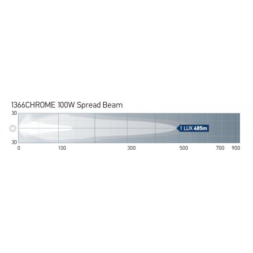 Hella 100 Watt Chrome Rallye FF 4000 Spread Beam - 1366Chrome