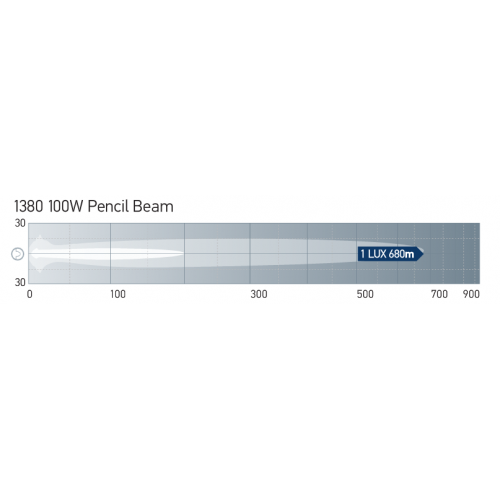 Hella 100W Compact FF 4000 Pencil Beam - 1380