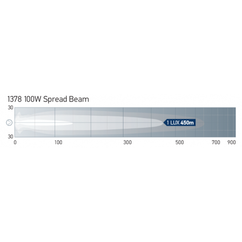 Hella 100W Compact FF 4000 Spread Beam - 1378